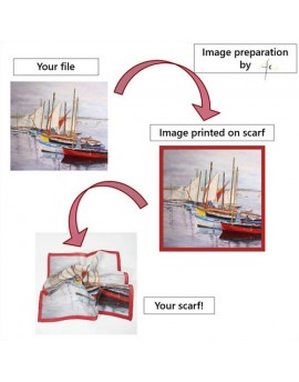 Image editing for custom printing